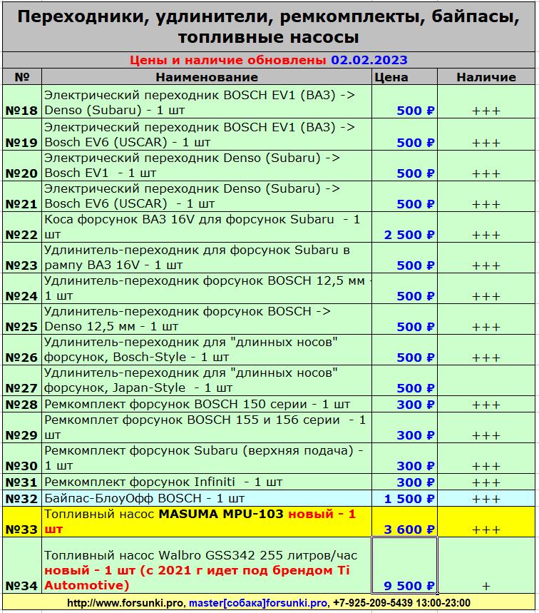 Форсунки разные, продавец CraftMan Price_002